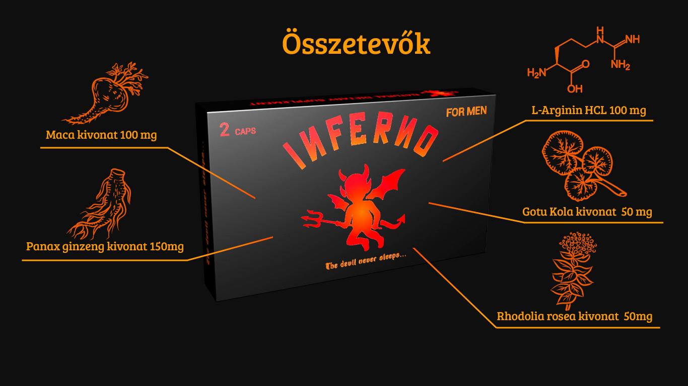 inferno for men összetevők